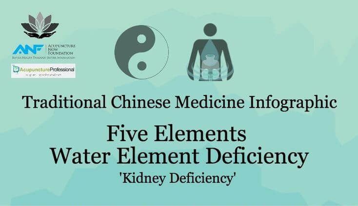 Chinese Medicine: Kidney and its functions